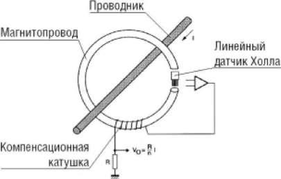 Структура датчика тока на эффекте Холла компенсационного типа