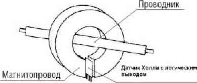 Структура датчика тока с логическим выходом