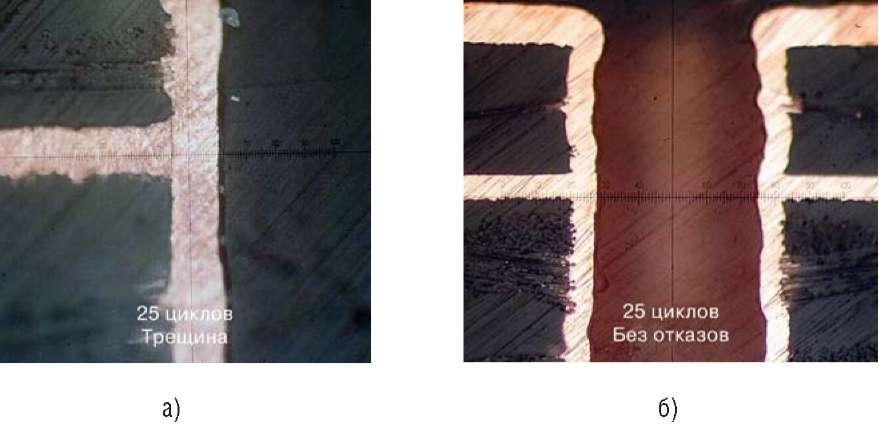 Шлифы металлизированных отверстий после испытаний