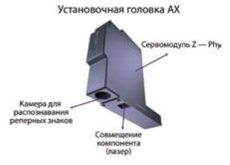Установочные головки автоматов А-серии точно определяют положение платы и каждого компонента и устанавливают компонент на плату с требуемым усилием