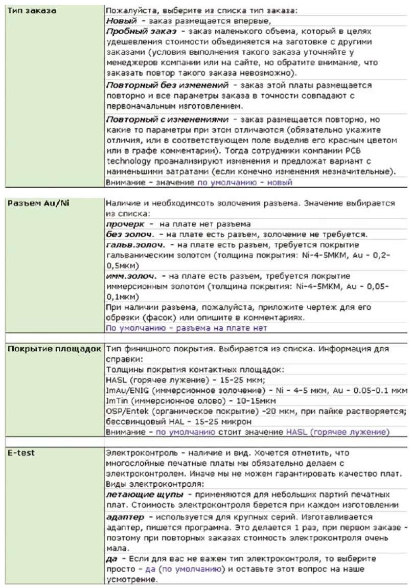 Примеры комментариев к полям бланка-заказа