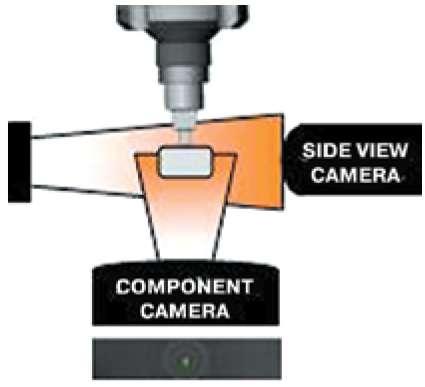Камера бокового зрения