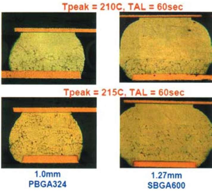Частичное смешивание сплава ЭАСЗГб с припойной пастой олово-свинец