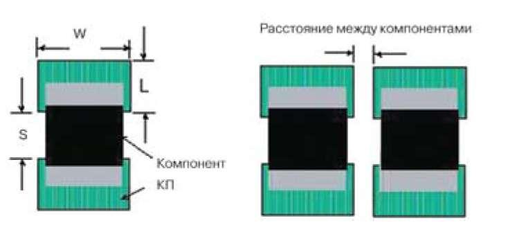 Размерная схема КП