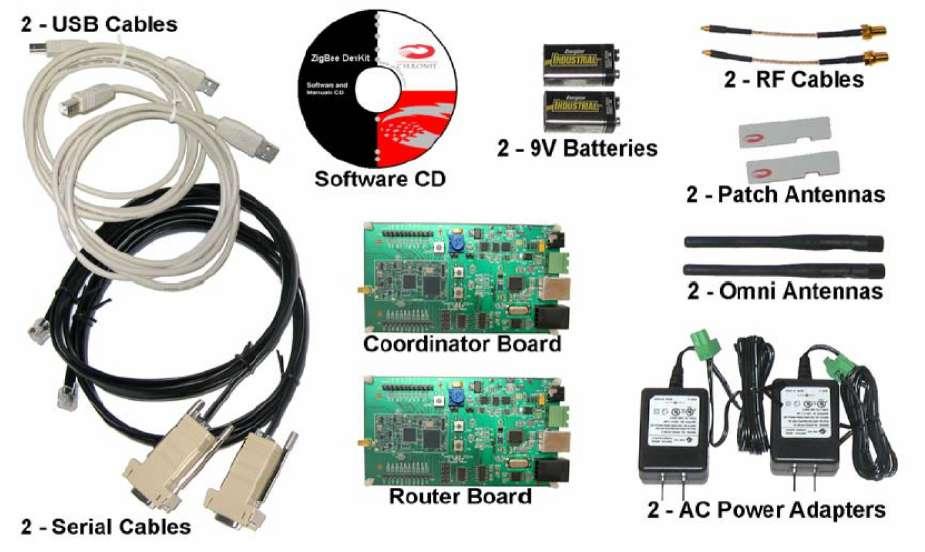 Комплект разработчика от компании Cirronet