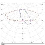 cs16102_stradella-ip-28-t3-2